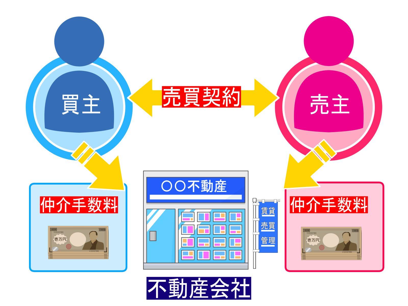 令和3年はコロナ感染対策もあり相続不動産セミナーはZOOMで行います。